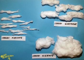 rodzaje-chmur