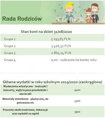 Rada Rodziców_wydatki.JPG